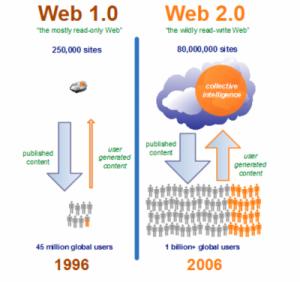 web20-2-preview-117761444333510